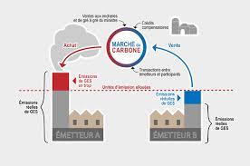 frederique-ries-mariee-femme-politique-parlement-europeen-marche-carbone-emissions-gaz-effet-serre-co2